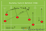 Dummy Switch Behind (DSB)Backs MovesRugby Drills Coaching