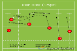 LOOP MOVE (SIMPLE)Backs MovesRugby Drills Coaching