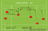 LOOP MOVE - M1Backs MovesRugby Drills Coaching