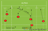 ALPHAyBacks MovesRugby Drills Coaching
