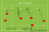 M1 12 OVERBacks MovesRugby Drills Coaching