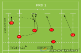 PRO 2Backs MovesRugby Drills Coaching