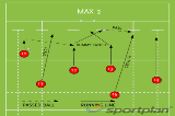 MAX 2Backs MovesRugby Drills Coaching
