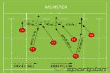 MUNSTERBacks MovesRugby Drills Coaching