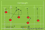 ConnaughtBacks MovesRugby Drills Coaching