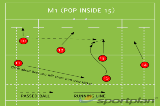 M1 (POP INSIDE 15)Backs MovesRugby Drills Coaching