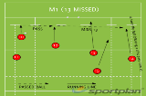 M1 (13 MISSED) Drill Thumbnail