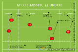 M1 (13 MISSED, 14 UNDER) Drill Thumbnail