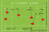 M1 (13 MISSED, 14 OVER)Backs MovesRugby Drills Coaching