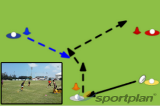 1 vs 1 colour conesAgility & Running SkillsRugby Drills Coaching