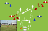 2 vs 2 colours attack and defenceAgility & Running SkillsRugby Drills Coaching