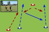 2 vs 2 Linebreak scenarioAgility & Running SkillsRugby Drills Coaching