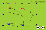 2 vs 2 (loop and step inside)Decision makingRugby Drills Coaching