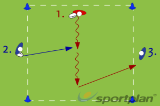 Off-Loading PassPassingRugby Drills Coaching