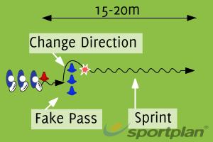 Scrum Half's Drill Agility & Running Skills - | Sportplan