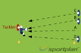 Presenting The BallTacklingRugby League Drills Coaching