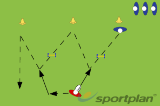 Jump Hurdle, Receive Pass, SprintAgility and running skillsRugby League Drills Coaching