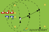 3 on 2 Attack and Defence DrillPassingRugby League Drills Coaching