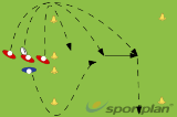 3 on 1 Attack and Defence DrillPassingRugby League Drills Coaching