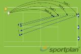 Forehand/Backhand Various ShotsForehand & Backhand DrillTennis Drills Coaching