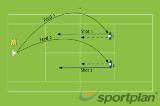 Forehand Smash x 2 Players | Smash Drills