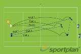 Forehand/Backhand/Short Forehand | Forehand Backhand Drill