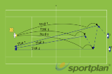 Forehand/Backhand/Short ForehandForehand & Backhand DrillTennis Drills Coaching