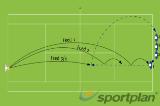 Forehand x 2/Volley x 2 RallyRally DrillsTennis Drills Coaching