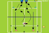 High GroundStrokesAttackingTennis Drills Coaching