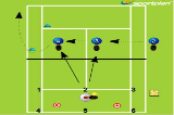 Two Ball DrillMovementTennis Drills Coaching