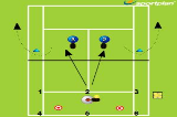 Combination of volleys Drill Thumbnail