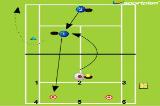 Drive Volley Drill Thumbnail