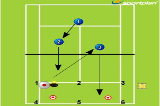 Alternating VolleysForehand & Backhand DrillTennis Drills Coaching