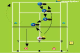Backhand ApproachBackhand DrillsTennis Drills Coaching
