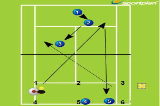 First Volley Down The Line With A Crosscourt Pass Drill Thumbnail