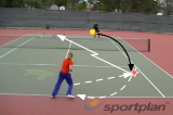 Forehand hitting cross court from 3 zonesAttackingTennis Drills Coaching