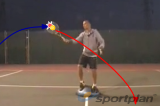 Keep it stable while returningForehand & Backhand DrillTennis Drills Coaching