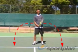Teach the half-volley stroke Drill Thumbnail