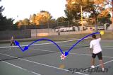 Racquetless tennis Drill Thumbnail