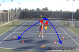 Confidence hitting down the linePassing Shots DrillsTennis Drills Coaching