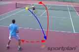 Deep position returnsForehand & Backhand DrillTennis Drills Coaching