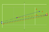Return and Volley PatternServe and ReturnTennis Drills Coaching