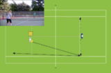Turn and HitMovementTennis Drills Coaching