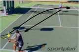 Lob on the moveLobTennis Drills Coaching