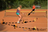 Forehand stations | Coordination Fun Games