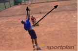 No backhand patternServe and ReturnTennis Drills Coaching