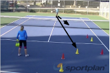 Open the court and finish at the net Drill Thumbnail