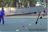 Confident Inside InForehand DrillsTennis Drills Coaching