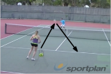 Away from the Opponent   Forehand Drills