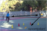 Directional adjustment with backhand volleyVolley DrillsTennis Drills Coaching